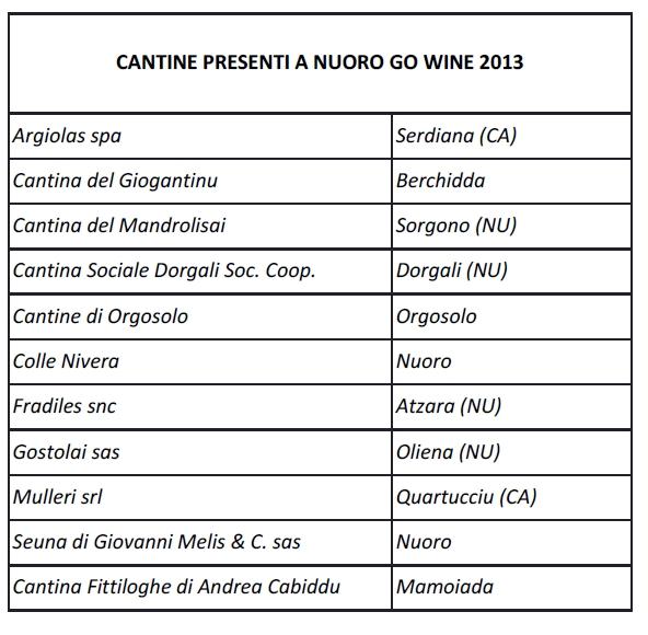 Elenco cantine presenti al Go Wine 2013 di Nuoro.