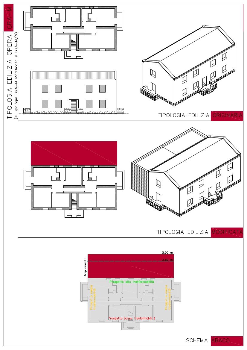 Carbonia presentato il percorso di modifica alle norme sul Centro Matrice della Città.